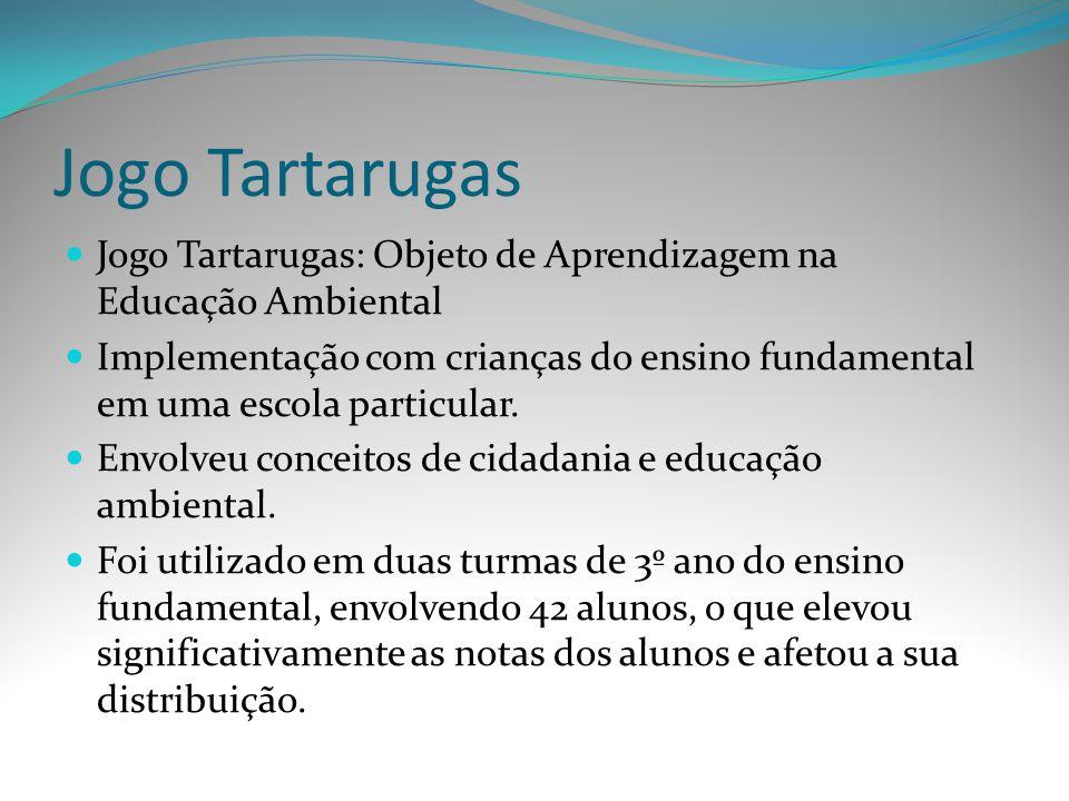 Jogo Tartarugas Jogo Tartarugas: Objeto de Aprendizagem na Educação Ambiental.