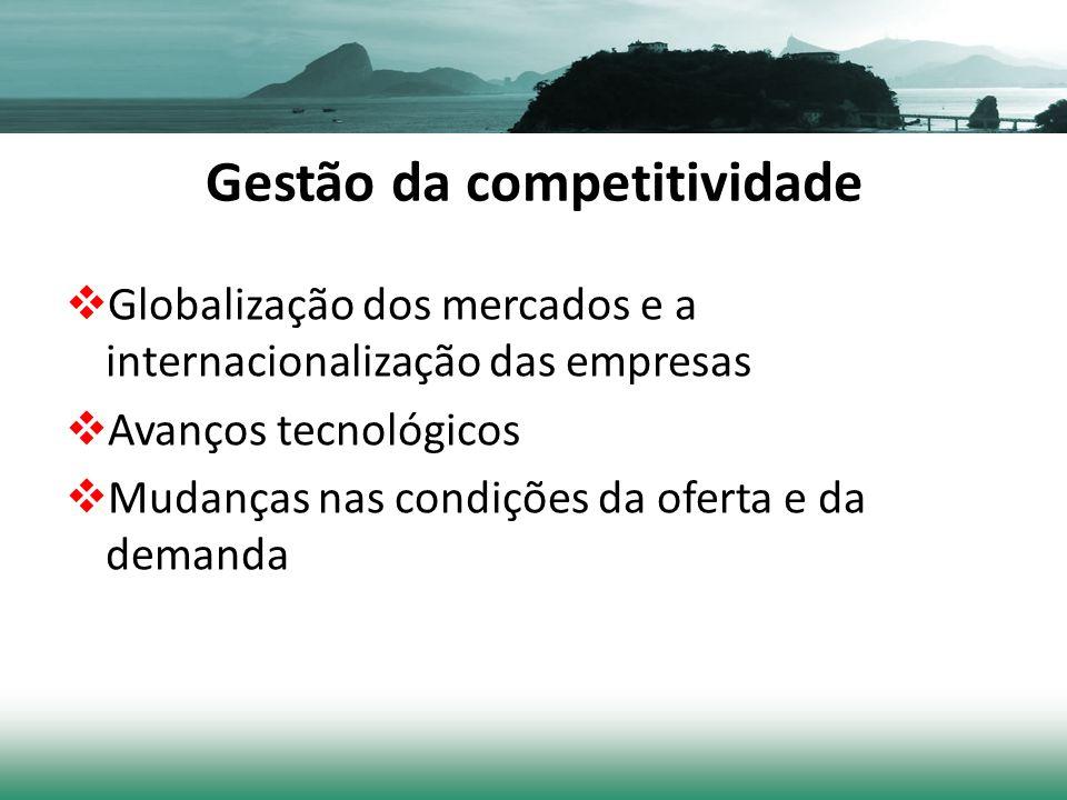 Gestão da competitividade