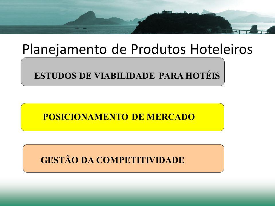 Planejamento de Produtos Hoteleiros
