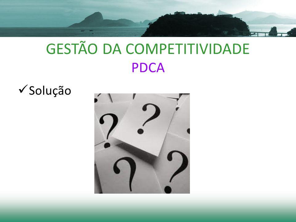 GESTÃO DA COMPETITIVIDADE PDCA