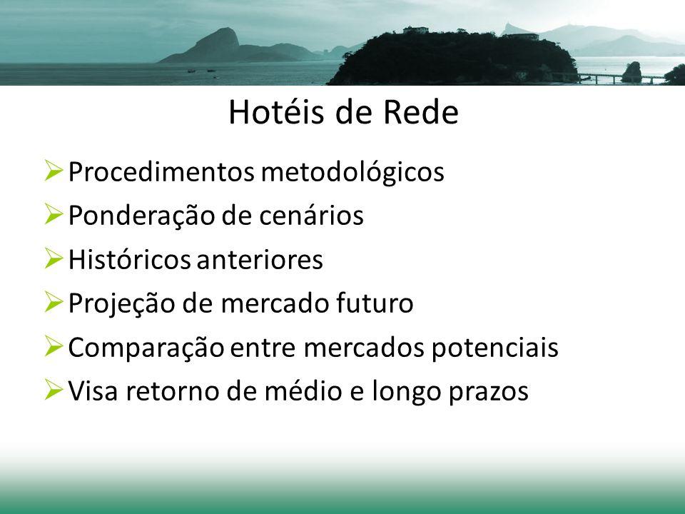 Hotéis de Rede Procedimentos metodológicos Ponderação de cenários