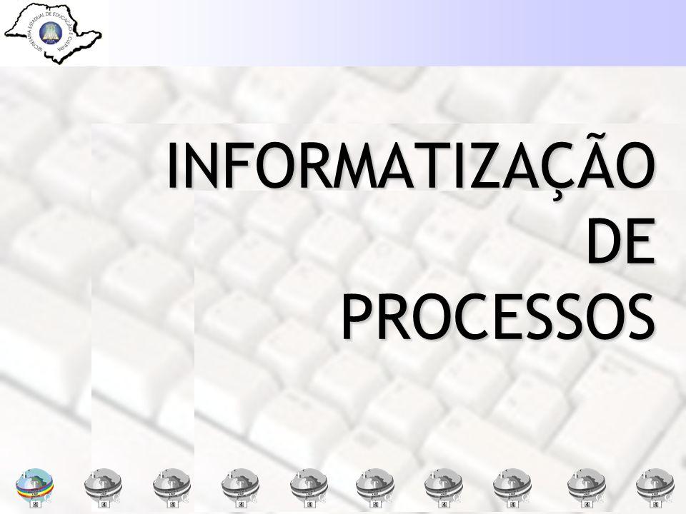 INFORMATIZAÇÃO DE PROCESSOS