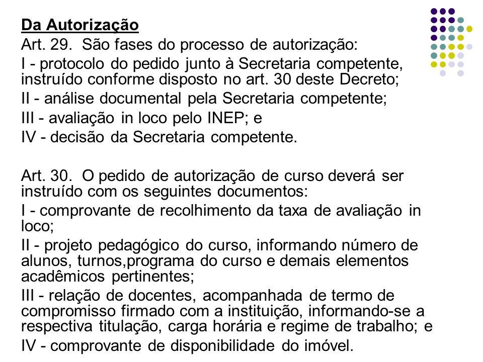 Da Autorização Art. 29. São fases do processo de autorização: