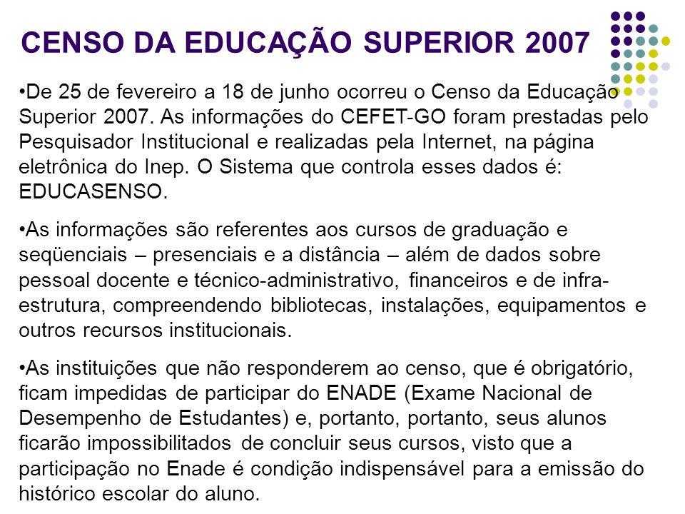 CENSO DA EDUCAÇÃO SUPERIOR 2007