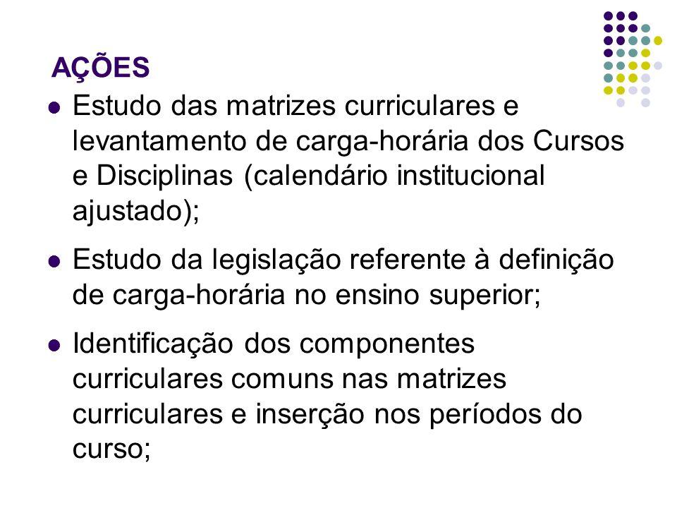 AÇÕES Estudo das matrizes curriculares e levantamento de carga-horária dos Cursos e Disciplinas (calendário institucional ajustado);