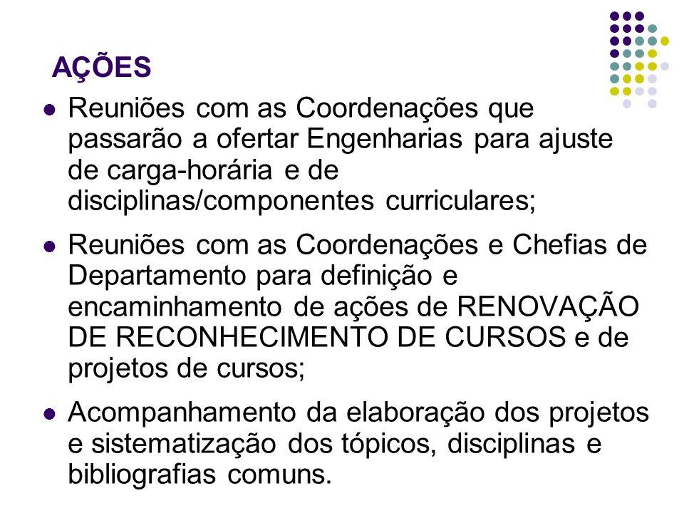 AÇÕES Reuniões com as Coordenações que passarão a ofertar Engenharias para ajuste de carga-horária e de disciplinas/componentes curriculares;