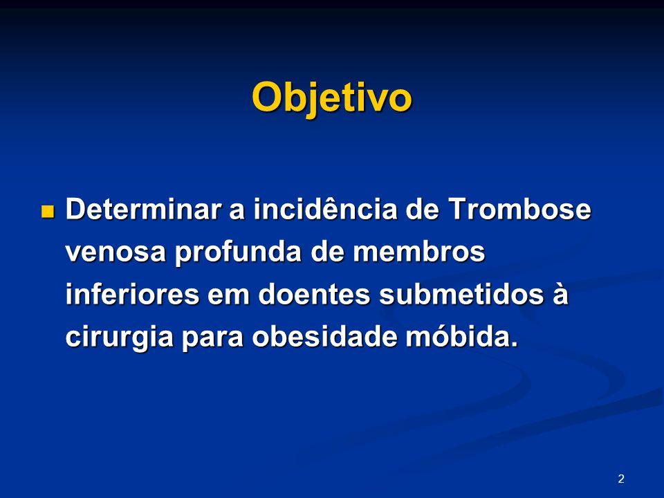 Objetivo Determinar a incidência de Trombose venosa profunda de membros inferiores em doentes submetidos à cirurgia para obesidade móbida.