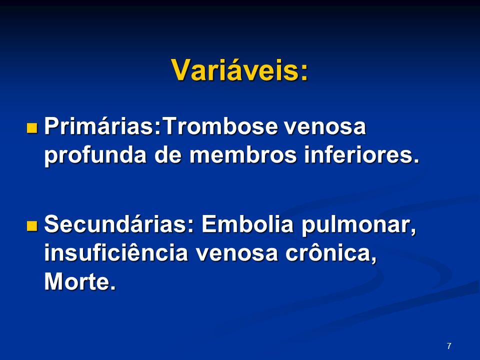 Variáveis: Primárias:Trombose venosa profunda de membros inferiores.