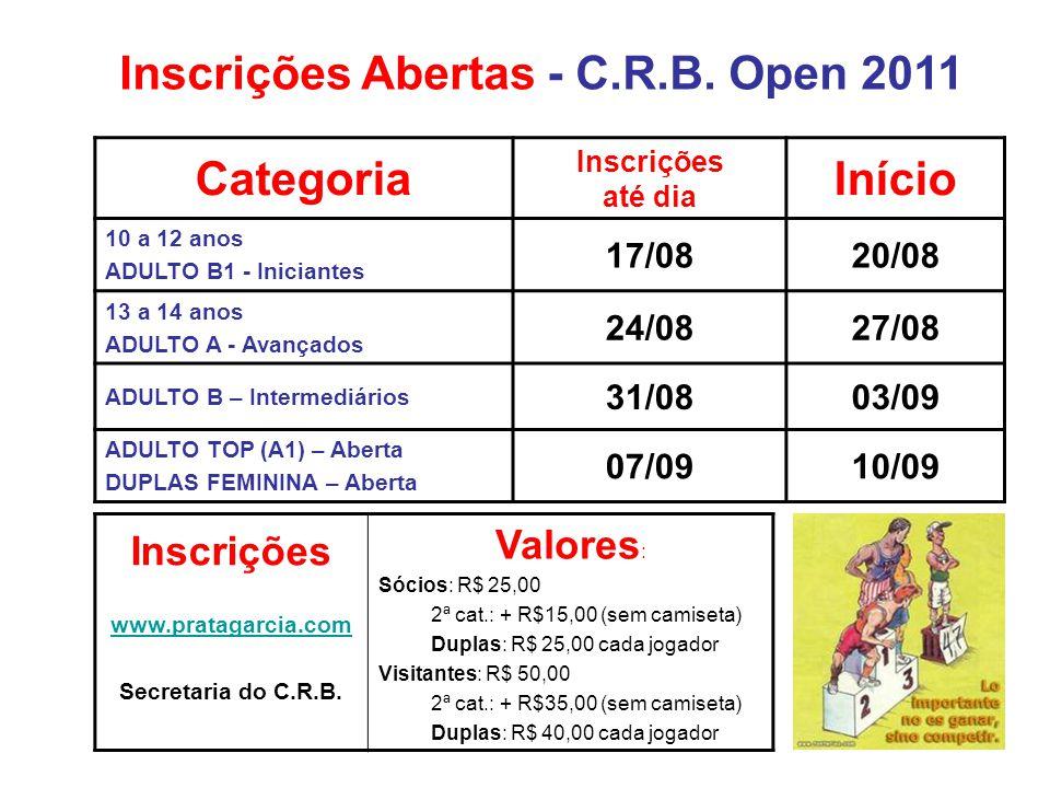 Inscrições Abertas - C.R.B. Open 2011