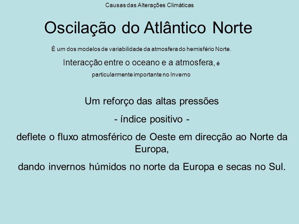 Oscilação do Atlântico Norte