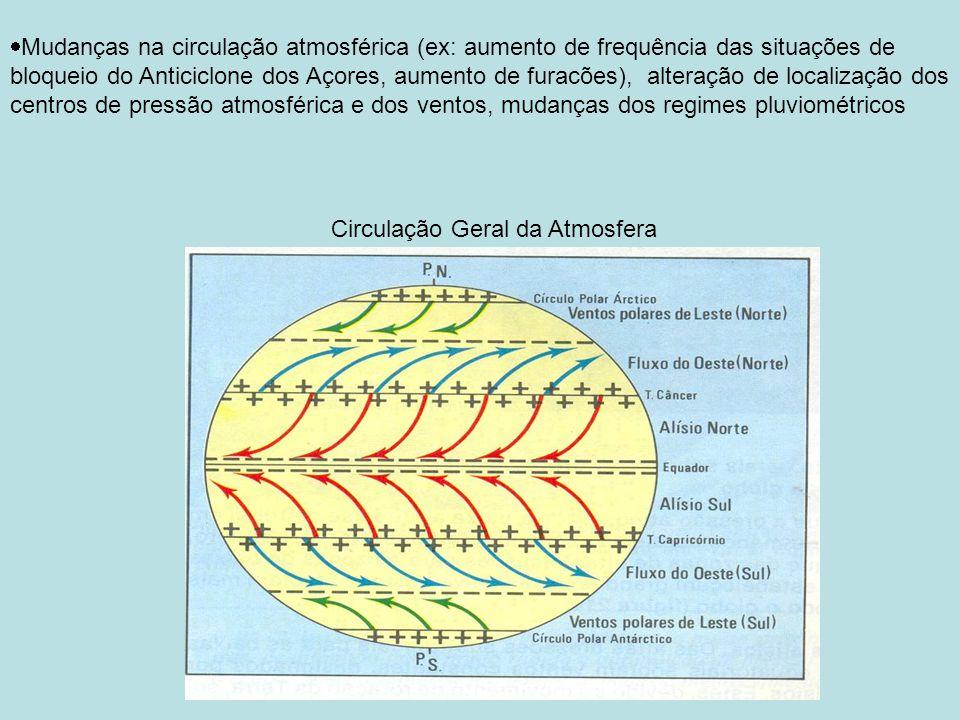 Mudanças na circulação atmosférica (ex: aumento de frequência das situações de bloqueio do Anticiclone dos Açores, aumento de furacões), alteração de localização dos centros de pressão atmosférica e dos ventos, mudanças dos regimes pluviométricos