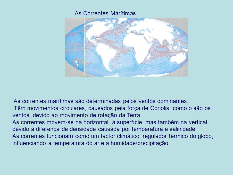 As Correntes Marítimas