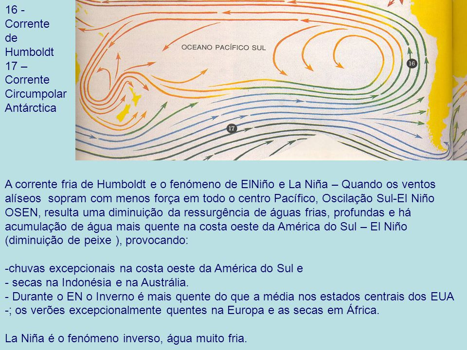 16 - Corrente de Humboldt. 17 – Corrente. Circumpolar. Antárctica.