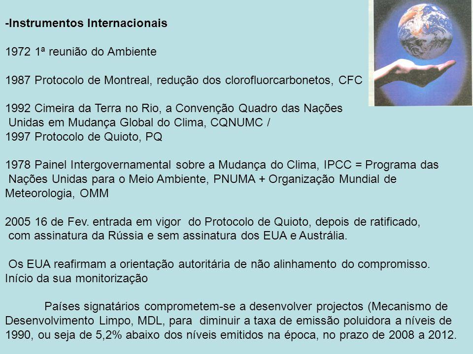 -Instrumentos Internacionais