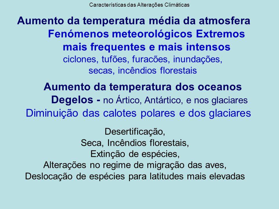 Fenómenos meteorológicos Extremos mais frequentes e mais intensos