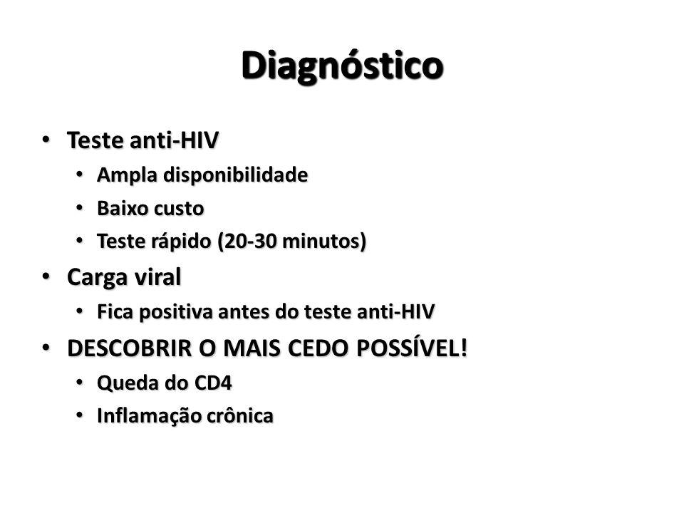 Diagnóstico Teste anti-HIV Carga viral DESCOBRIR O MAIS CEDO POSSÍVEL!