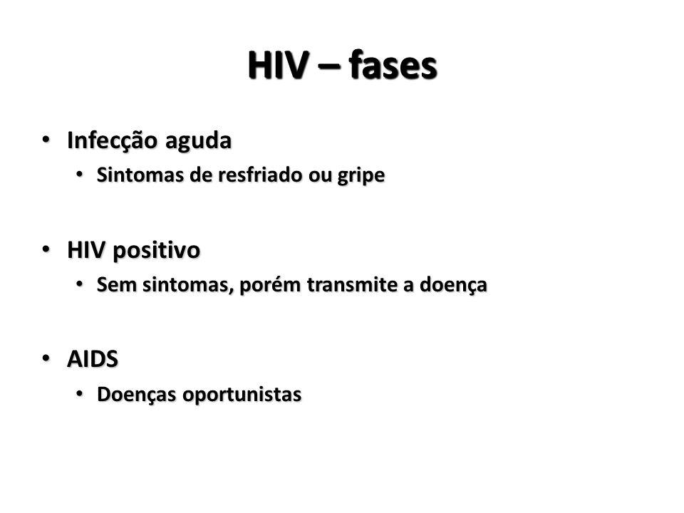 HIV – fases Infecção aguda HIV positivo AIDS