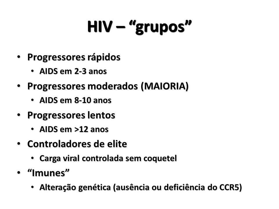 HIV – grupos Progressores rápidos Progressores moderados (MAIORIA)