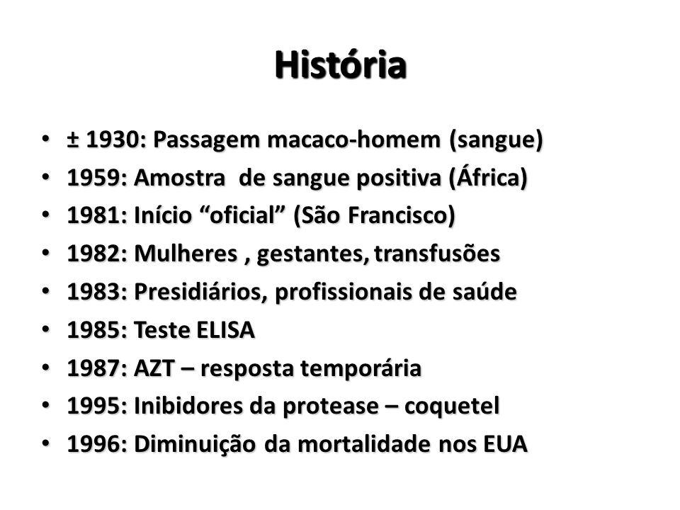 História ± 1930: Passagem macaco-homem (sangue)