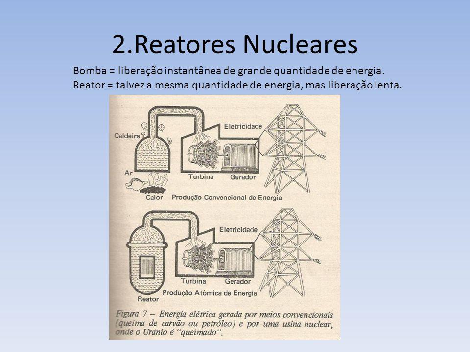 2.Reatores Nucleares Bomba = liberação instantânea de grande quantidade de energia.