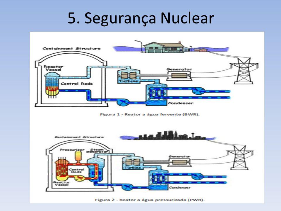 5. Segurança Nuclear