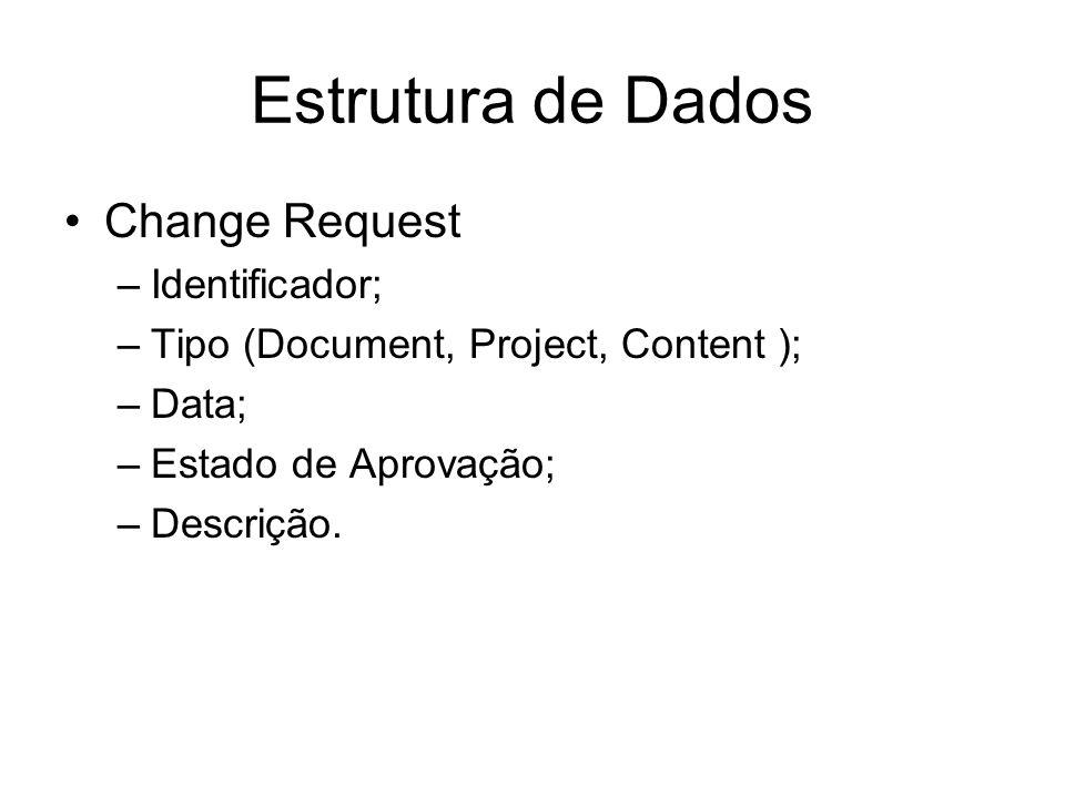 Estrutura de Dados Change Request Identificador;