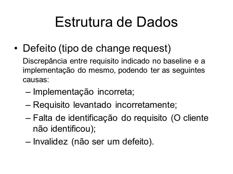 Estrutura de Dados Defeito (tipo de change request)
