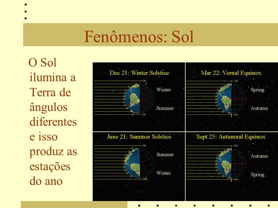 Fenômenos: Sol O Sol ilumina a Terra de ângulos diferentes e isso produz as estações do ano