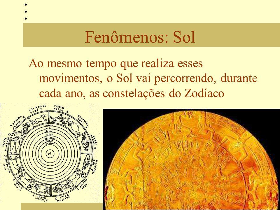 Fenômenos: Sol Ao mesmo tempo que realiza esses movimentos, o Sol vai percorrendo, durante cada ano, as constelações do Zodíaco.