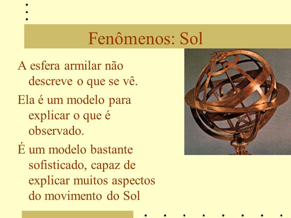Fenômenos: Sol A esfera armilar não descreve o que se vê.
