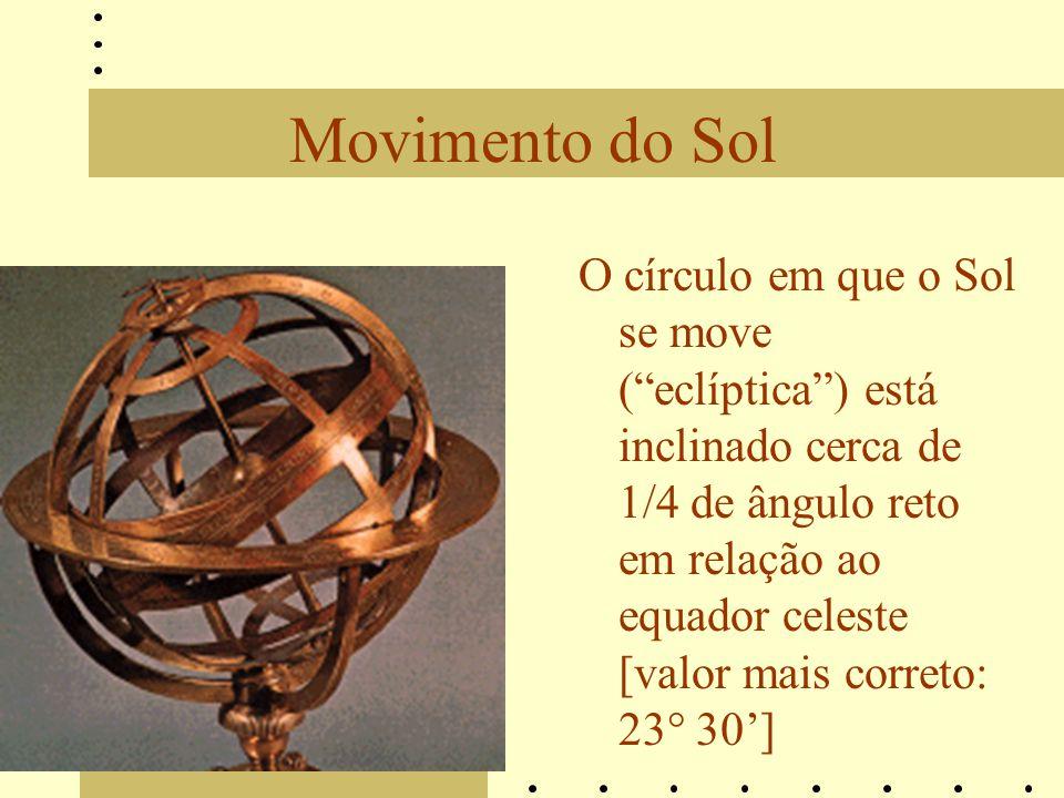 Movimento do Sol