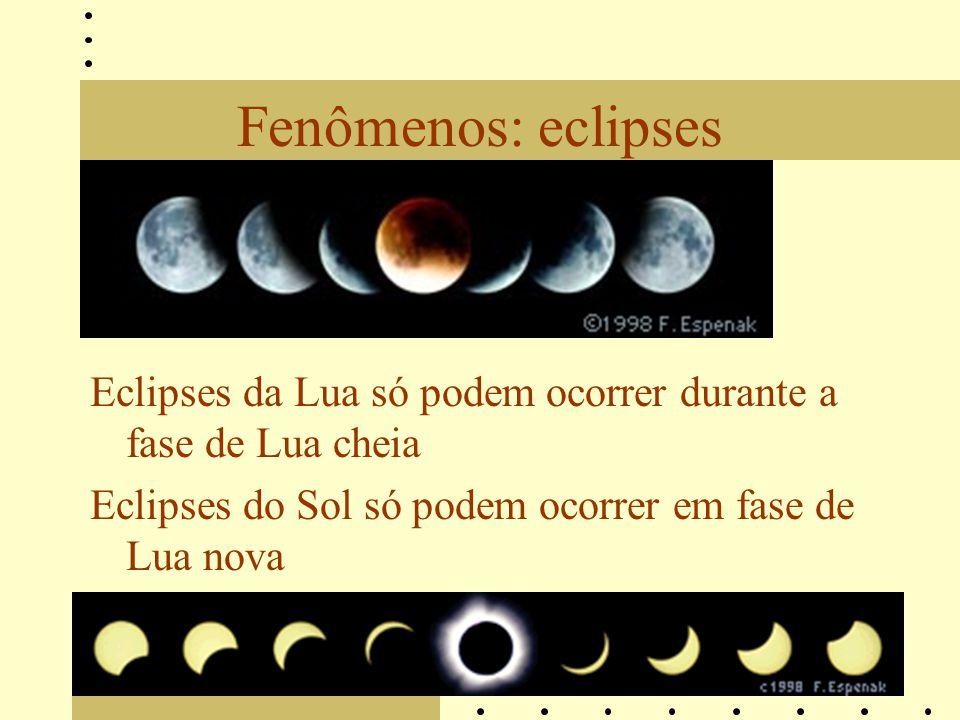Fenômenos: eclipses Eclipses da Lua só podem ocorrer durante a fase de Lua cheia.