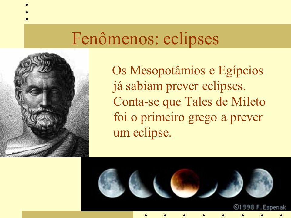 Fenômenos: eclipses Os Mesopotâmios e Egípcios já sabiam prever eclipses.