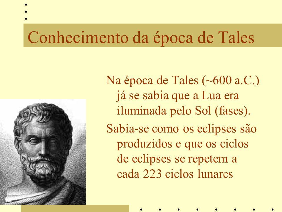 Conhecimento da época de Tales