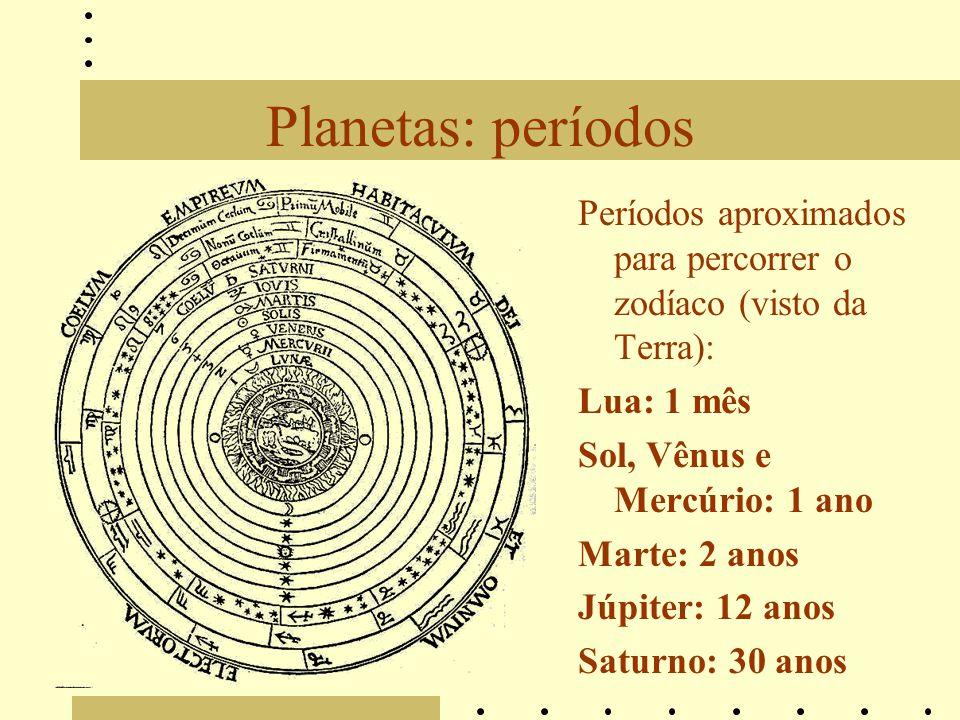 Planetas: períodos Períodos aproximados para percorrer o zodíaco (visto da Terra): Lua: 1 mês. Sol, Vênus e Mercúrio: 1 ano.