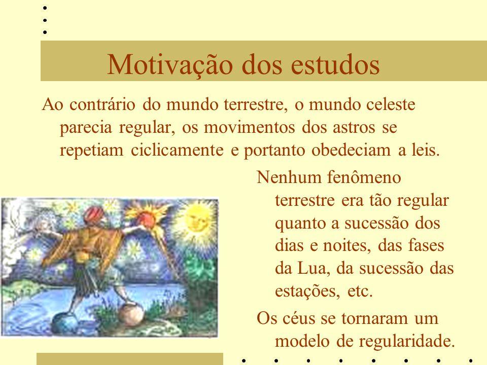Motivação dos estudos