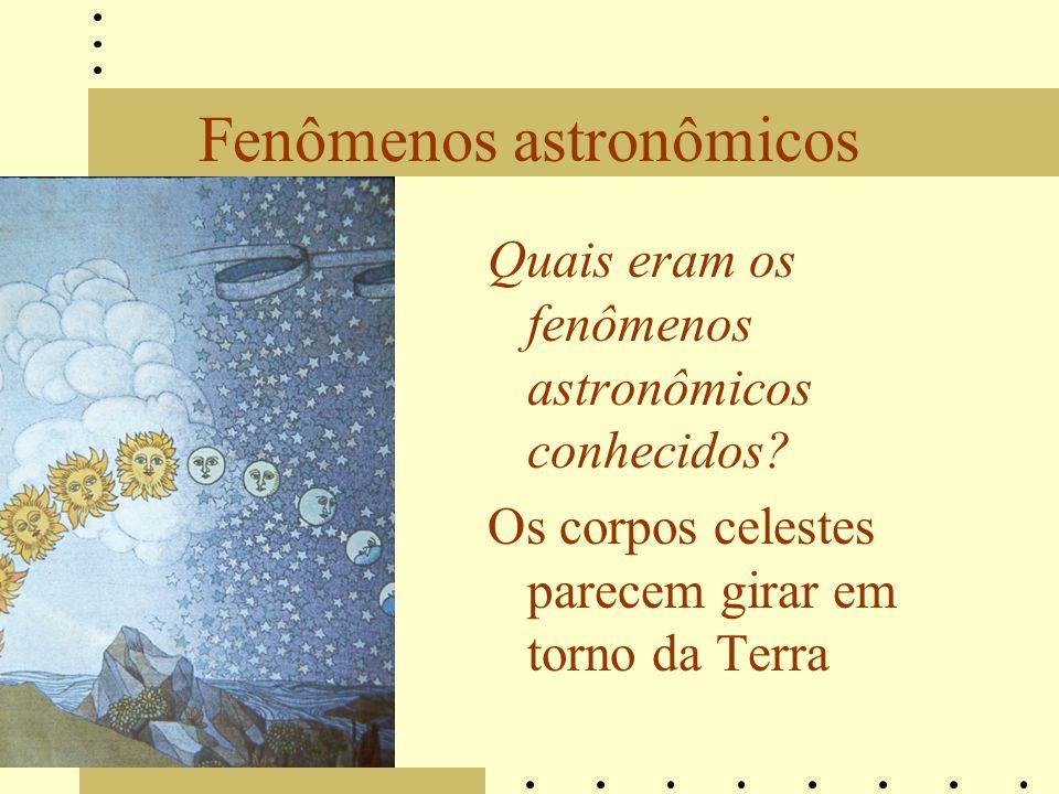 Fenômenos astronômicos