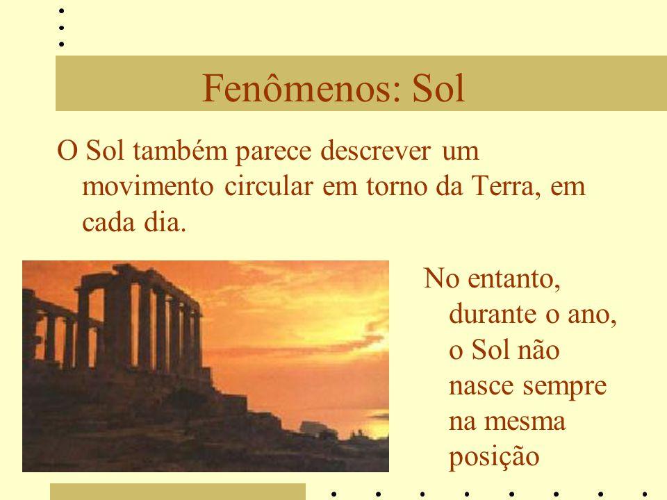 Fenômenos: Sol O Sol também parece descrever um movimento circular em torno da Terra, em cada dia.