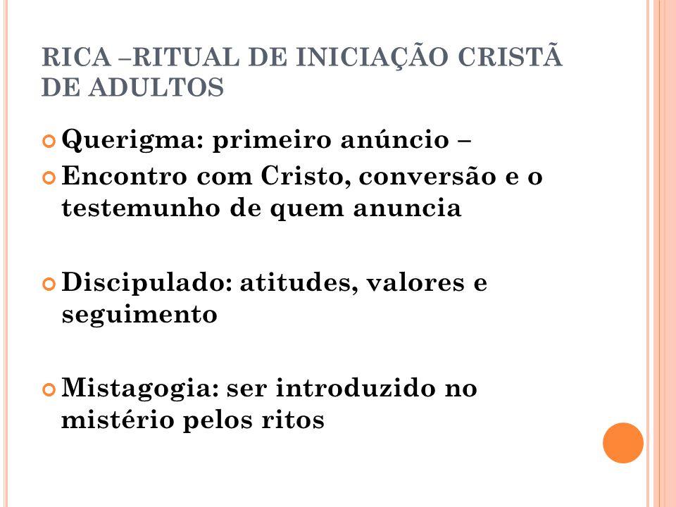 RICA –RITUAL DE INICIAÇÃO CRISTÃ DE ADULTOS
