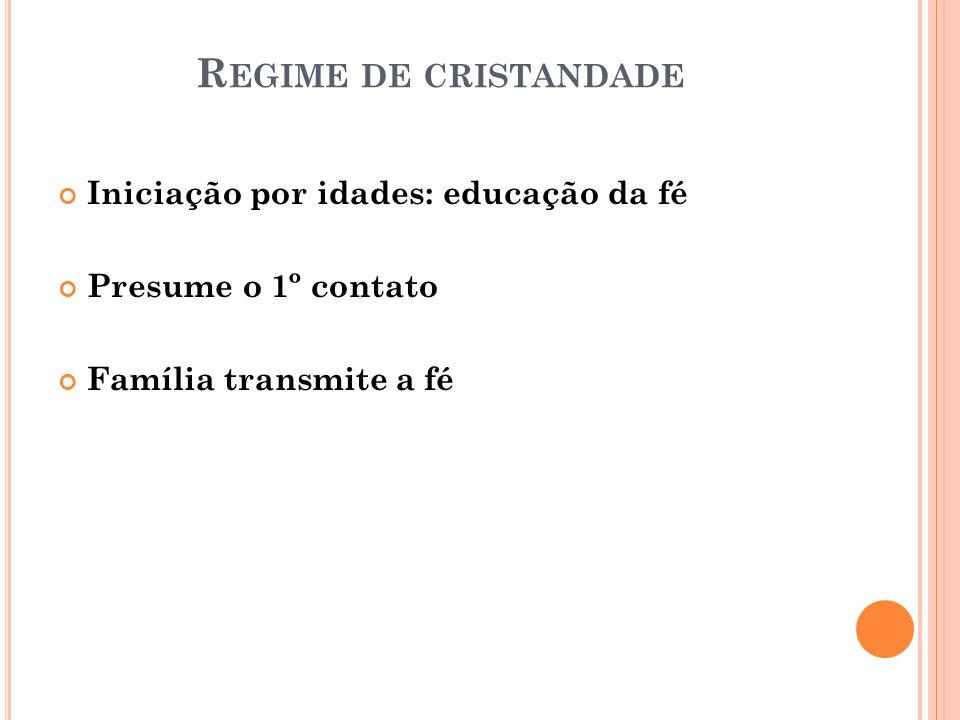 Regime de cristandade Iniciação por idades: educação da fé