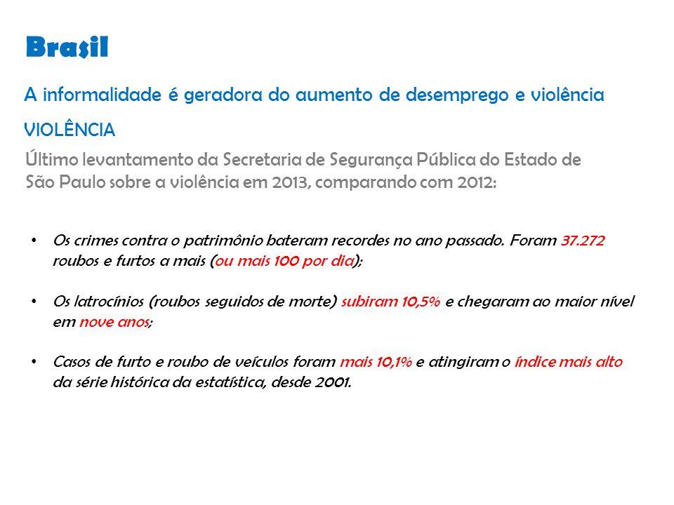 Brasil A informalidade é geradora do aumento de desemprego e violência