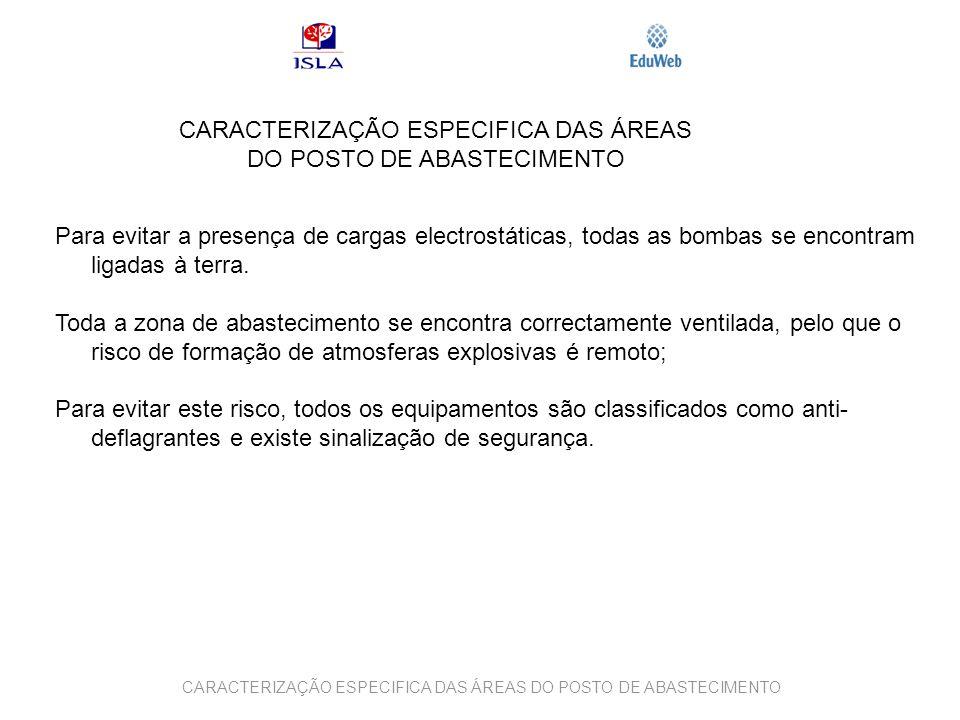 CARACTERIZAÇÃO ESPECIFICA DAS ÁREAS DO POSTO DE ABASTECIMENTO