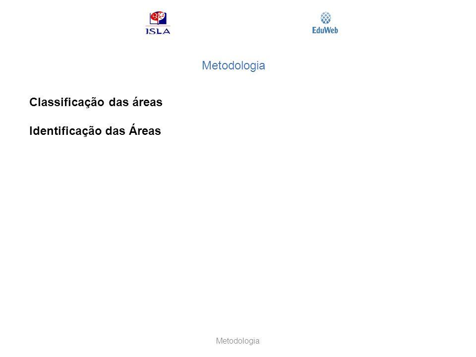 Classificação das áreas Identificação das Áreas