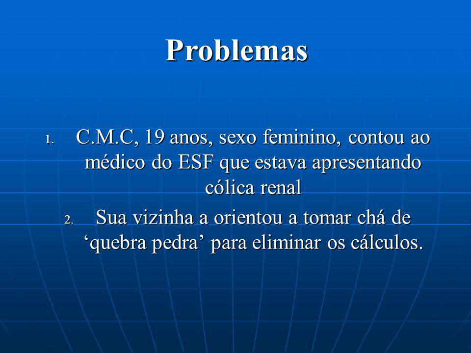 Problemas C.M.C, 19 anos, sexo feminino, contou ao médico do ESF que estava apresentando cólica renal.