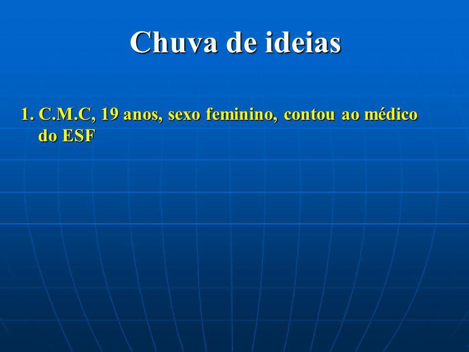 Chuva de ideias 1. C.M.C, 19 anos, sexo feminino, contou ao médico do ESF