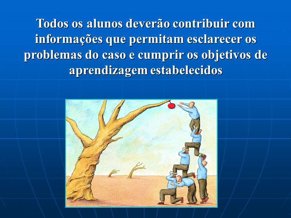 Todos os alunos deverão contribuir com informações que permitam esclarecer os problemas do caso e cumprir os objetivos de aprendizagem estabelecidos