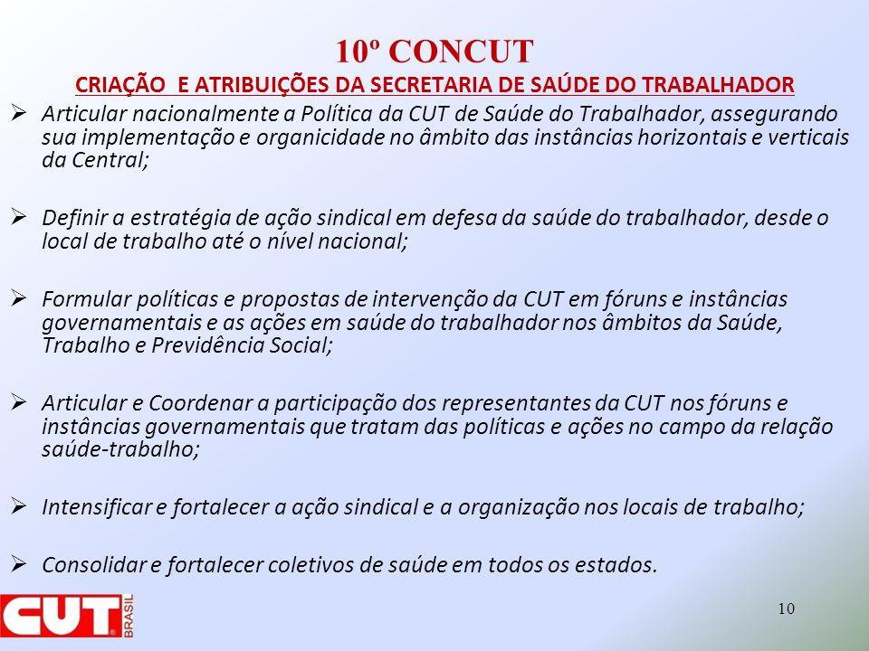 10º CONCUT CRIAÇÃO E ATRIBUIÇÕES DA SECRETARIA DE SAÚDE DO TRABALHADOR