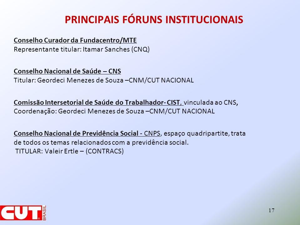 PRINCIPAIS FÓRUNS INSTITUCIONAIS