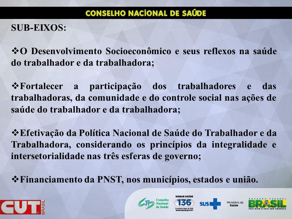 SUB-EIXOS: O Desenvolvimento Socioeconômico e seus reflexos na saúde do trabalhador e da trabalhadora;