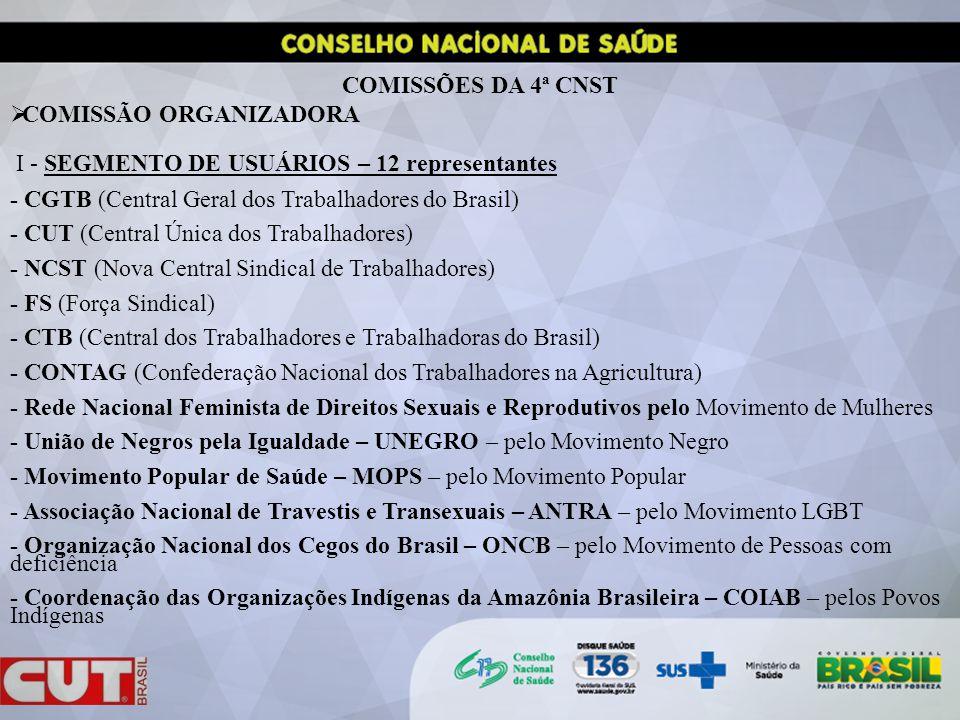 COMISSÕES DA 4ª CNST COMISSÃO ORGANIZADORA. I - SEGMENTO DE USUÁRIOS – 12 representantes. - CGTB (Central Geral dos Trabalhadores do Brasil)